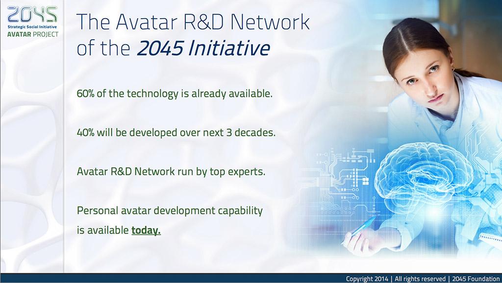 Image D Avatar 2045 initiative